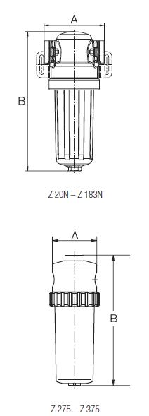 размер сепаратора Z BOGE